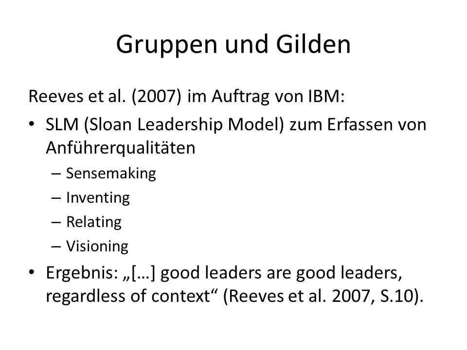 Gruppen und Gilden Reeves et al. (2007) im Auftrag von IBM: SLM (Sloan Leadership Model) zum Erfassen von Anführerqualitäten – Sensemaking – Inventing