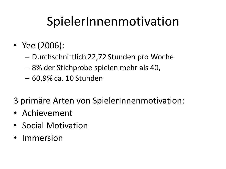 SpielerInnenmotivation Yee (2006): – Durchschnittlich 22,72 Stunden pro Woche – 8% der Stichprobe spielen mehr als 40, – 60,9% ca. 10 Stunden 3 primär
