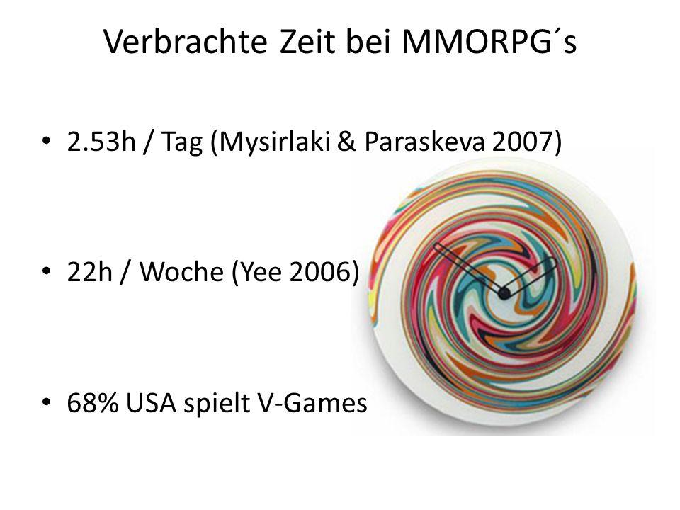 Verbrachte Zeit bei MMORPG´s 2.53h / Tag (Mysirlaki & Paraskeva 2007) 22h / Woche (Yee 2006) 68% USA spielt V-Games