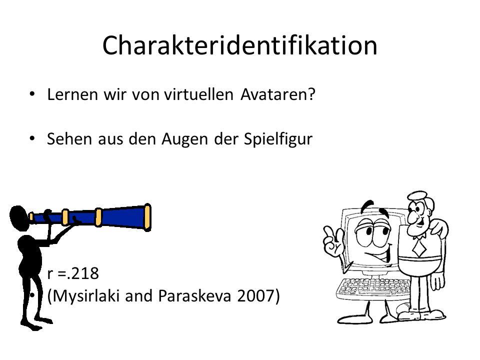 Charakteridentifikation Lernen wir von virtuellen Avataren? Sehen aus den Augen der Spielfigur r =.218 (Mysirlaki and Paraskeva 2007)