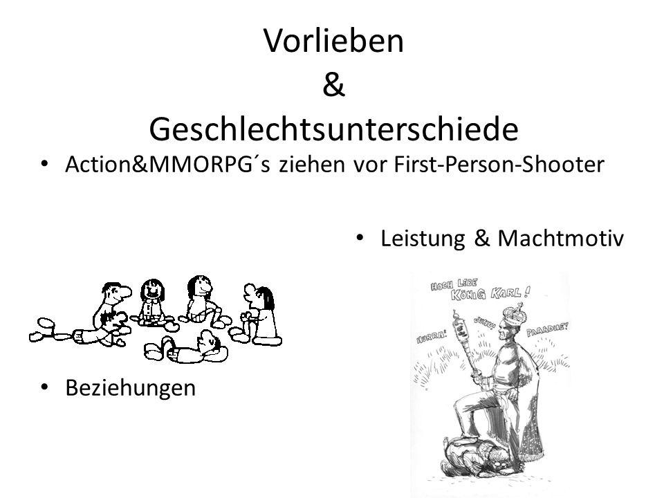 Vorlieben & Geschlechtsunterschiede Action&MMORPG´s ziehen vor First-Person-Shooter Leistung & Machtmotiv Beziehungen