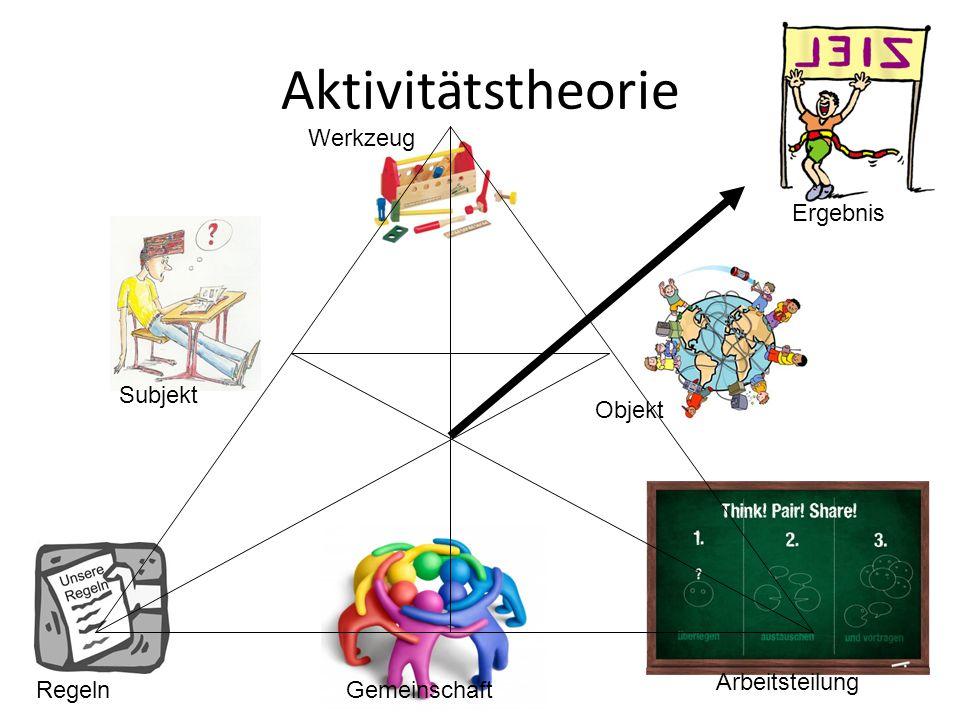 Aktivitätstheorie Werkzeug Subjekt Ergebnis Objekt Arbeitsteilung GemeinschaftRegeln
