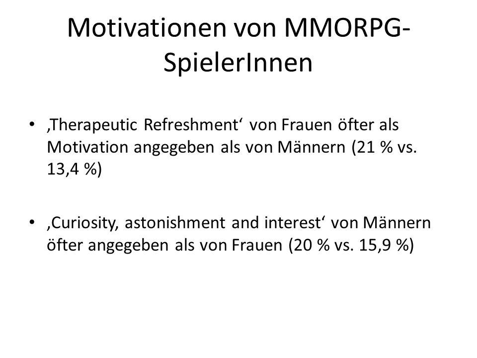 Motivationen von MMORPG- SpielerInnen Therapeutic Refreshment von Frauen öfter als Motivation angegeben als von Männern (21 % vs. 13,4 %) Curiosity, a