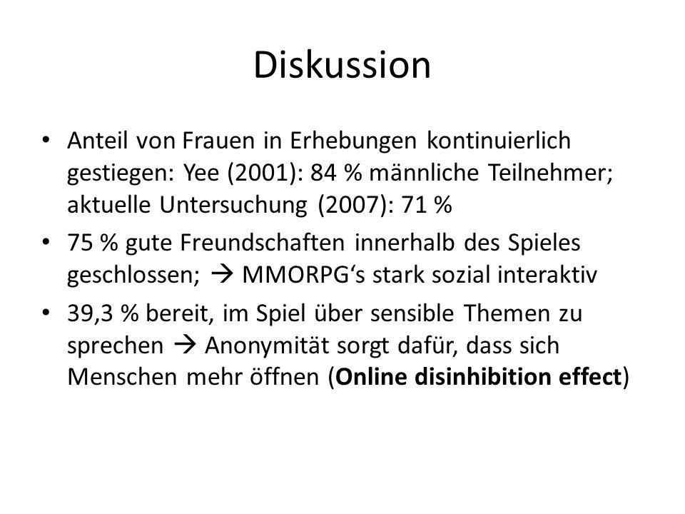 Diskussion Anteil von Frauen in Erhebungen kontinuierlich gestiegen: Yee (2001): 84 % männliche Teilnehmer; aktuelle Untersuchung (2007): 71 % 75 % gu