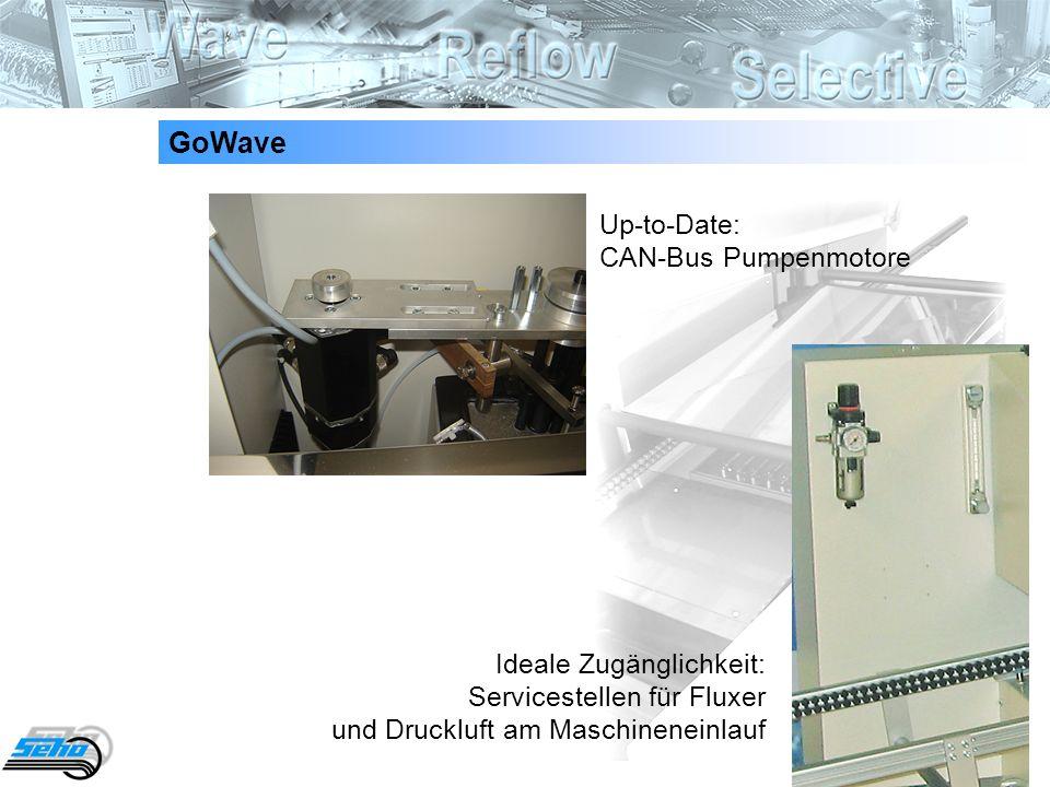 11 GoWave Up-to-Date: CAN-Bus Pumpenmotore Ideale Zugänglichkeit: Servicestellen für Fluxer und Druckluft am Maschineneinlauf
