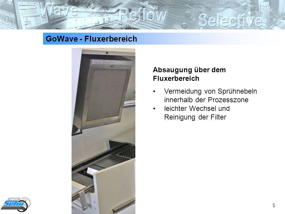 5 GoWave - Fluxerbereich Absaugung über dem Fluxerbereich Vermeidung von Sprühnebeln innerhalb der Prozesszoneleichter Wechsel und Reinigung der Filte