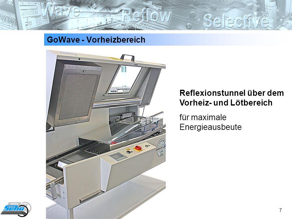 7 GoWave - Vorheizbereich Reflexionstunnel über dem Vorheiz- und Lötbereich für maximale Energieausbeute