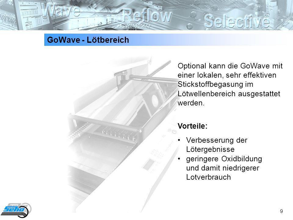 9 GoWave - Lötbereich Optional kann die GoWave mit einer lokalen, sehr effektiven Stickstoffbegasung im Lötwellenbereich ausgestattet werden. Vorteile