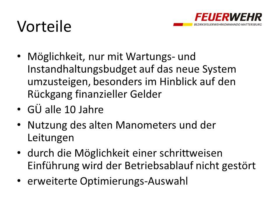 ATS – Geräte Träger TRMA Teil 1, Funk 1 – ATS Geräteträger Einsatz JA aber !.