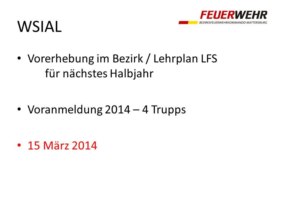 WSIAL Vorerhebung im Bezirk / Lehrplan LFS für nächstes Halbjahr Voranmeldung 2014 – 4 Trupps 15 März 2014