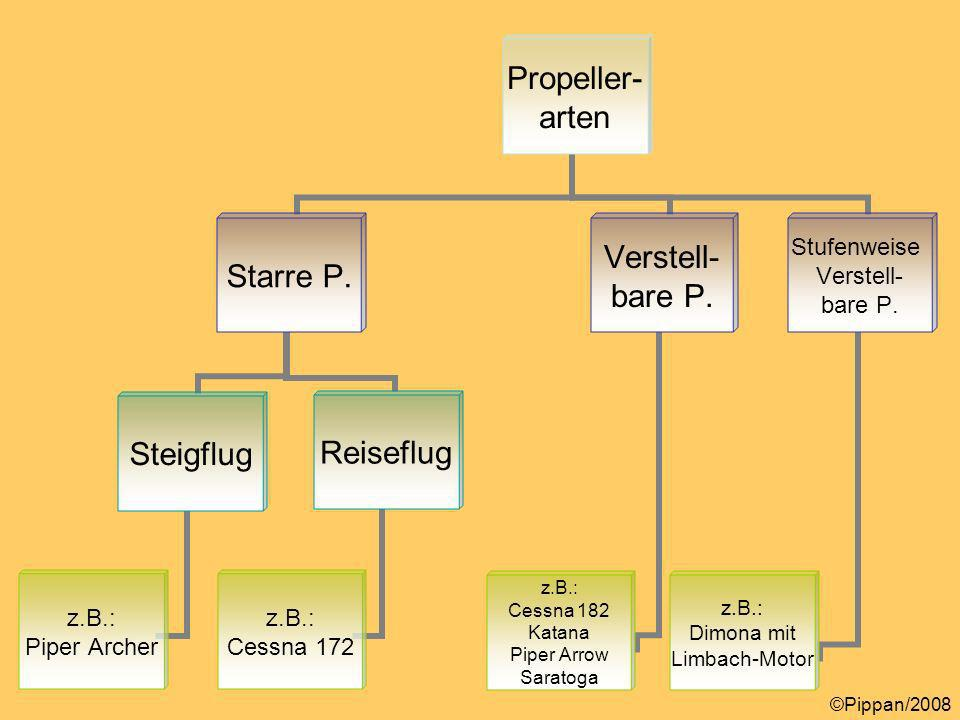 Propellerarten Propeller- arten Starre P.