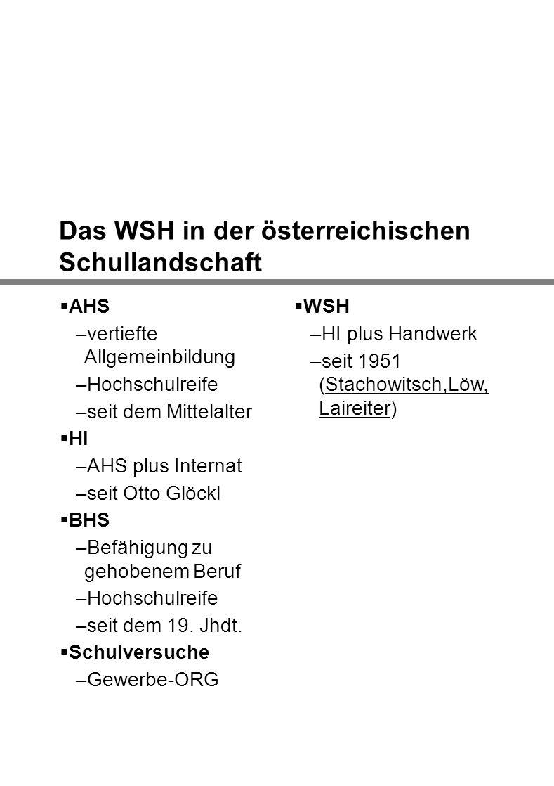 Das WSH in der österreichischen Schullandschaft AHS –vertiefte Allgemeinbildung –Hochschulreife –seit dem Mittelalter HI –AHS plus Internat –seit Otto