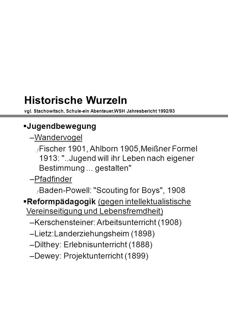 Historische Wurzeln vgl. Stachowitsch, Schule-ein Abenteuer,WSH Jahresbericht 1992/93 Jugendbewegung –Wandervogel ƒ Fischer 1901, Ahlborn 1905,Meißner