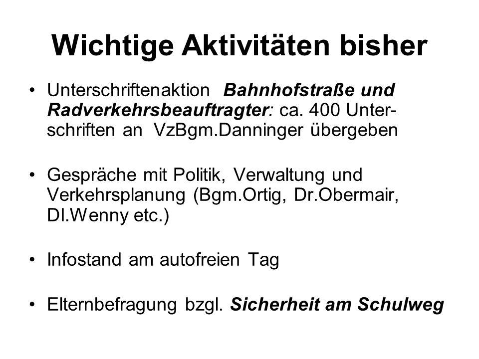 Wichtige Aktivitäten bisher Unterschriftenaktion Bahnhofstraße und Radverkehrsbeauftragter: ca.