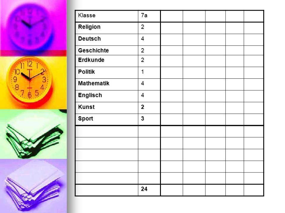 Klasse7a Religion2 Deutsch4 Geschichte2 Erdkunde2 Politik1 Mathematik4 Englisch4 Kunst2 Sport3 24