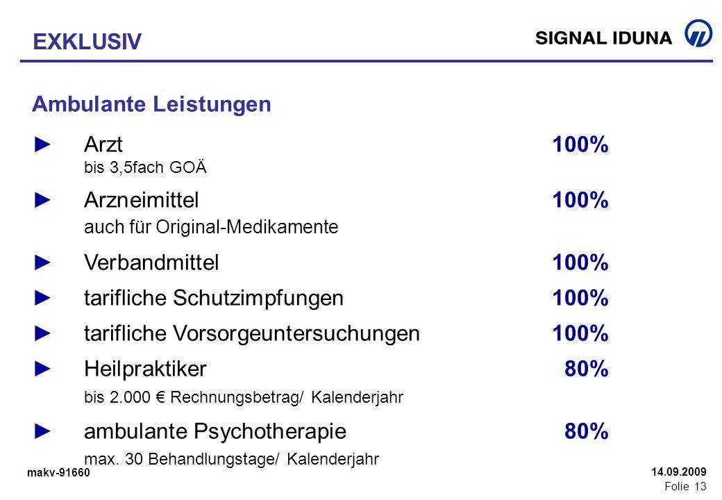 makv-91660 Folie 13 14.09.2009 Ambulante Leistungen Arzt 100% bis 3,5fach GOÄ Arzneimittel100% auch für Original-Medikamente Verbandmittel 100% tarifl