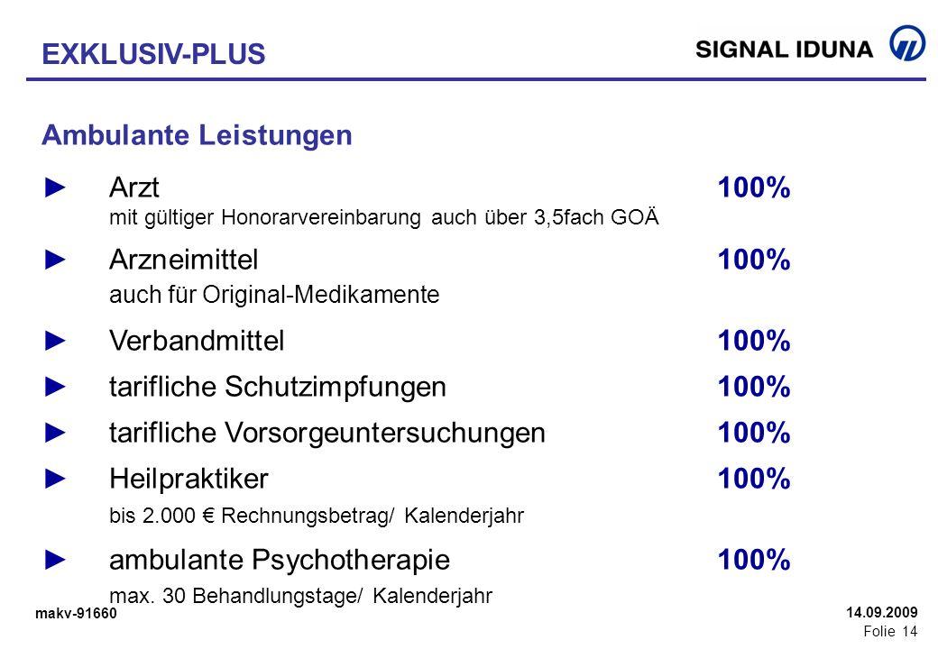 makv-91660 Folie 14 14.09.2009 Ambulante Leistungen Arzt 100% mit gültiger Honorarvereinbarung auch über 3,5fach GOÄ Arzneimittel100% auch für Origina