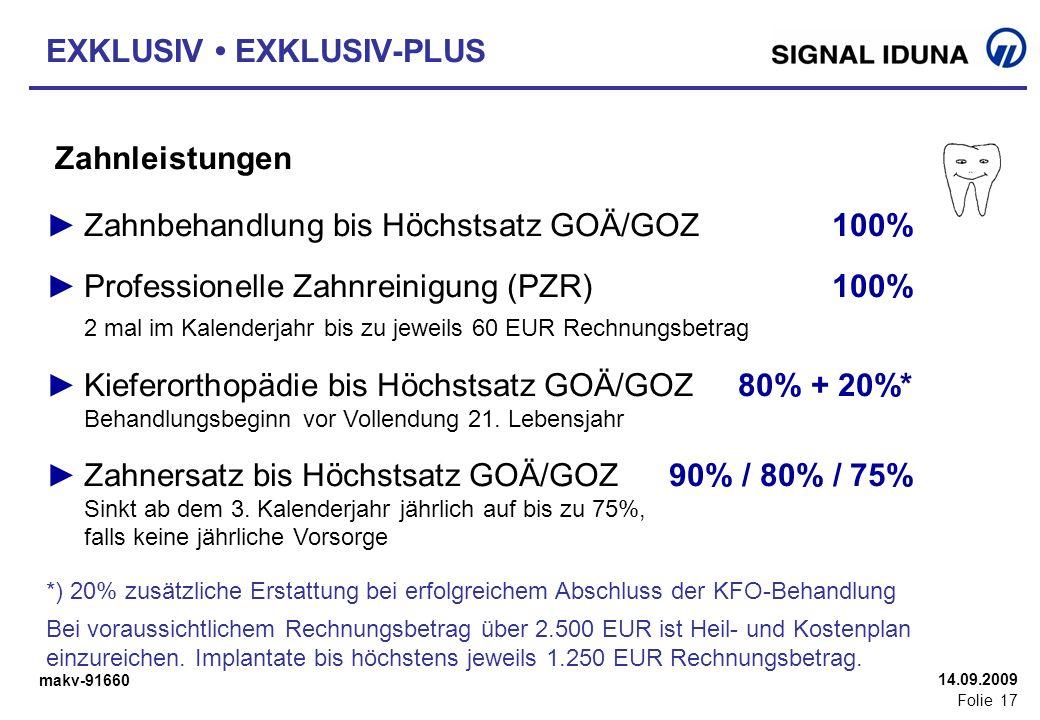 makv-91660 Folie 17 14.09.2009 EXKLUSIV EXKLUSIV-PLUS Zahnleistungen Zahnbehandlung bis Höchstsatz GOÄ/GOZ100% Professionelle Zahnreinigung (PZR)100%