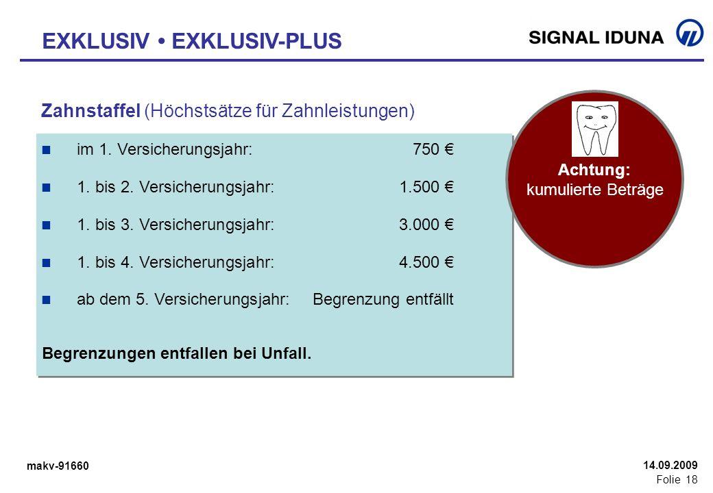 makv-91660 Folie 18 14.09.2009 Zahnstaffel (Höchstsätze für Zahnleistungen) im 1. Versicherungsjahr: 750 1. bis 2. Versicherungsjahr: 1.500 1. bis 3.