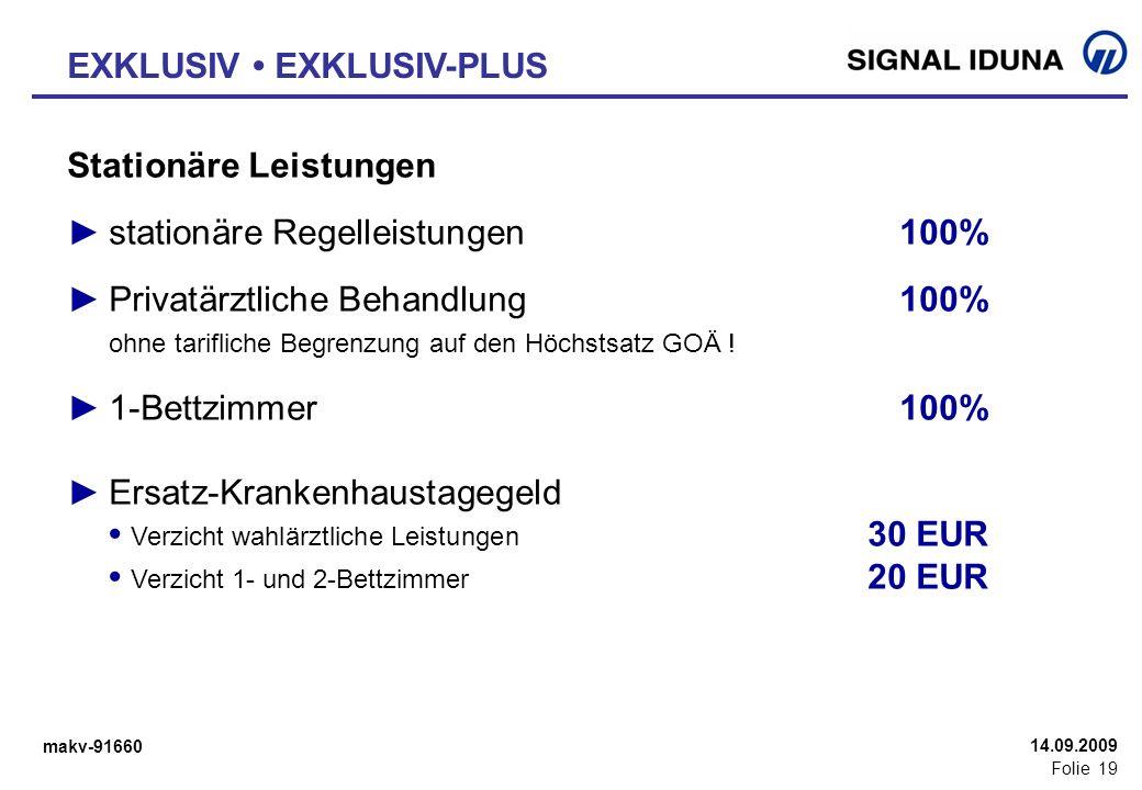 makv-91660 Folie 19 14.09.2009 Stationäre Leistungen stationäre Regelleistungen100% Privatärztliche Behandlung100% ohne tarifliche Begrenzung auf den