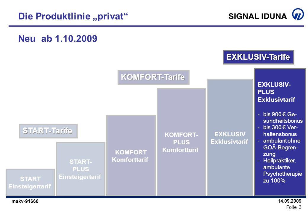 makv-91660 Folie 24 14.09.2009 Der Verhaltensbonus ist vom VN zu beantragen.