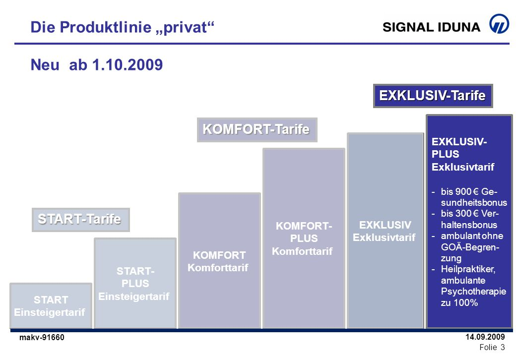 makv-91660 Folie 3 14.09.2009 Die Produktlinie privat START-Tarife KOMFORT-Tarife START Einsteigertarif START- PLUS Einsteigertarif KOMFORT Komforttar