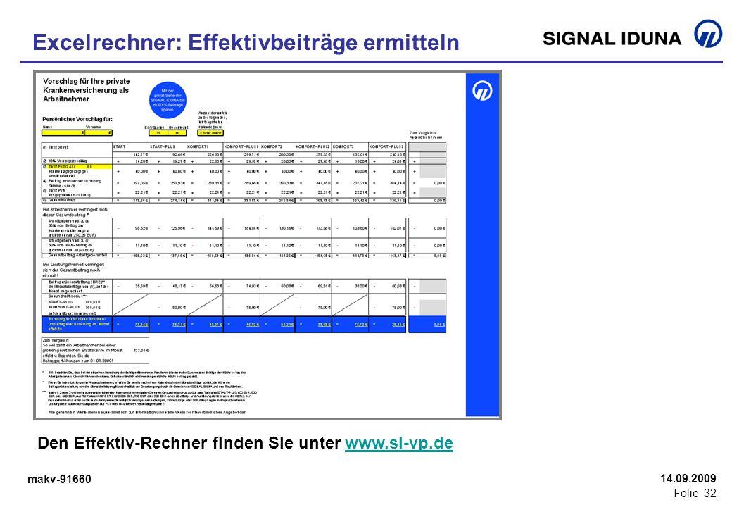 makv-91660 Folie 32 14.09.2009 Excelrechner: Effektivbeiträge ermitteln Den Effektiv-Rechner finden Sie unter www.si-vp.dewww.si-vp.de