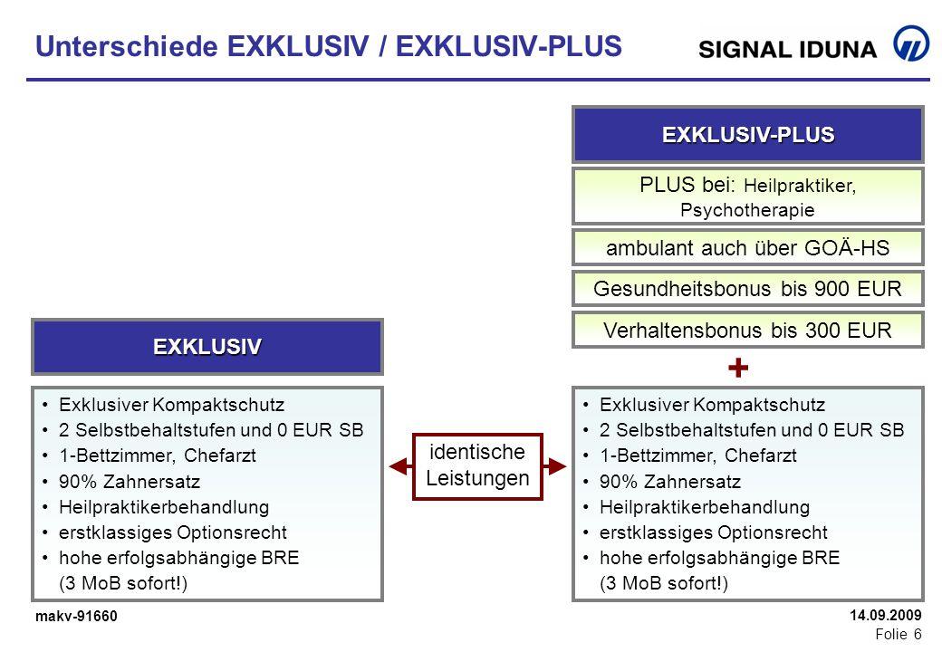 makv-91660 Folie 6 14.09.2009 Unterschiede EXKLUSIV / EXKLUSIV-PLUS Exklusiver Kompaktschutz 2 Selbstbehaltstufen und 0 EUR SB 1-Bettzimmer, Chefarzt