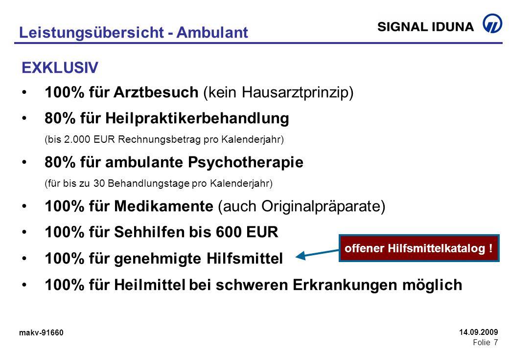 makv-91660 Folie 8 14.09.2009 Leistungsübersicht - Ambulant EXKLUSIV-PLUS 100% für Arztbesuch ohne tarifliche Begrenzung auf die Höchstsätze der GOÄ 100% für Heilpraktikerbehandlung (bis 2.000 EUR Rechnungsbetrag pro Kalenderjahr) 100% für ambulante Psychotherapie (für bis zu 30 Behandlungstage pro Kalenderjahr) 100% für Medikamente (auch Originalpräparate) 100% für Sehhilfen bis 600 EUR 100% für genehmigte Hilfsmittel 100% für Heilmittel bei schweren Erkrankungen möglich offener Hilfsmittelkatalog !