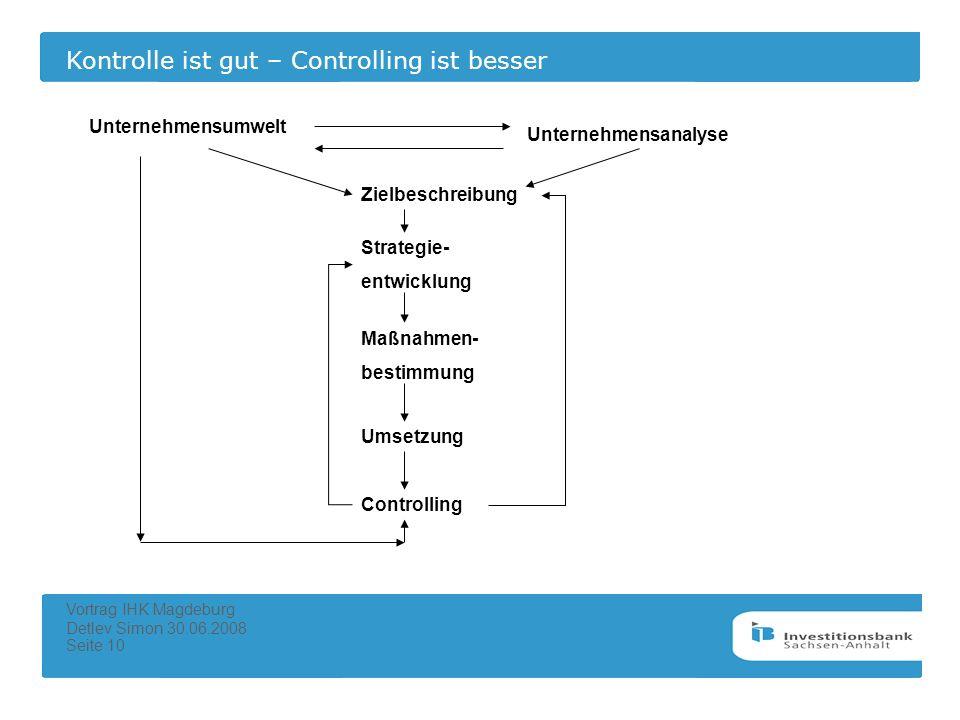 Kontrolle ist gut – Controlling ist besser Vortrag IHK Magdeburg Detlev Simon 30.06.2008 Seite 10 Unternehmensumwelt Unternehmensanalyse Zielbeschreib