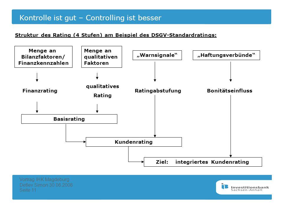 Kontrolle ist gut – Controlling ist besser Vortrag IHK Magdeburg Detlev Simon 30.06.2008 Seite 11 Struktur des Rating (4 Stufen) am Beispiel des DSGV-
