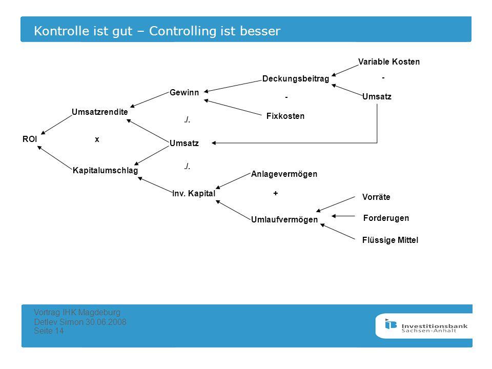 Kontrolle ist gut – Controlling ist besser Vortrag IHK Magdeburg Detlev Simon 30.06.2008 Seite 14 Variable Kosten Umsatz Deckungsbeitrag Fixkosten Gew