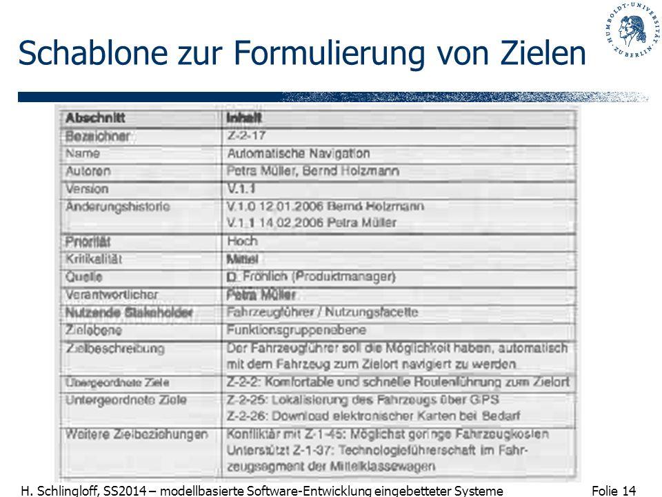Folie 14 H. Schlingloff, SS2014 – modellbasierte Software-Entwicklung eingebetteter Systeme Schablone zur Formulierung von Zielen