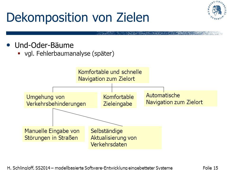 Folie 15 H. Schlingloff, SS2014 – modellbasierte Software-Entwicklung eingebetteter Systeme Dekomposition von Zielen Und-Oder-Bäume vgl. Fehlerbaumana