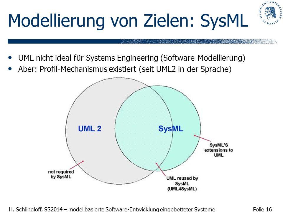 Folie 16 H. Schlingloff, SS2014 – modellbasierte Software-Entwicklung eingebetteter Systeme Modellierung von Zielen: SysML UML nicht ideal für Systems