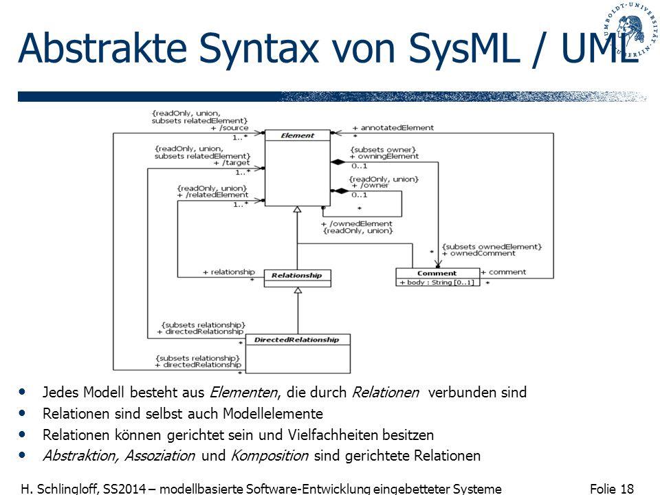 Folie 18 H. Schlingloff, SS2014 – modellbasierte Software-Entwicklung eingebetteter Systeme Abstrakte Syntax von SysML / UML Jedes Modell besteht aus