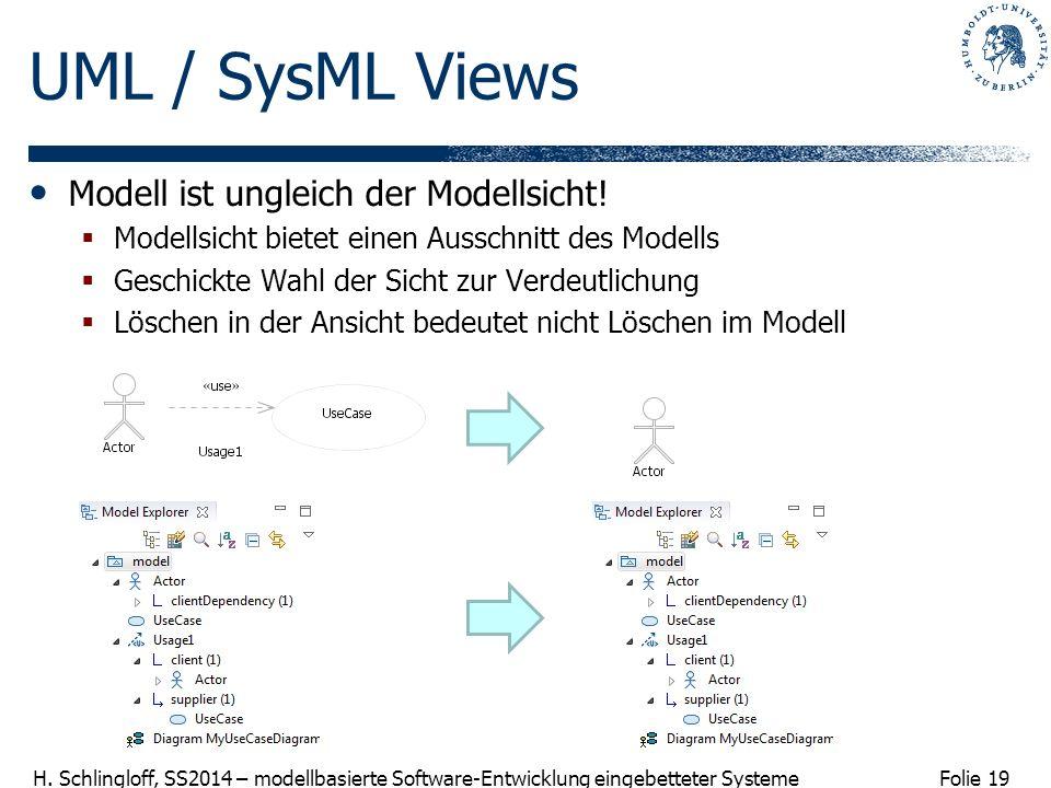 Folie 19 H. Schlingloff, SS2014 – modellbasierte Software-Entwicklung eingebetteter Systeme UML / SysML Views Modell ist ungleich der Modellsicht! Mod