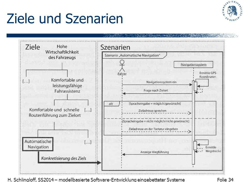 Folie 34 H. Schlingloff, SS2014 – modellbasierte Software-Entwicklung eingebetteter Systeme Ziele und Szenarien