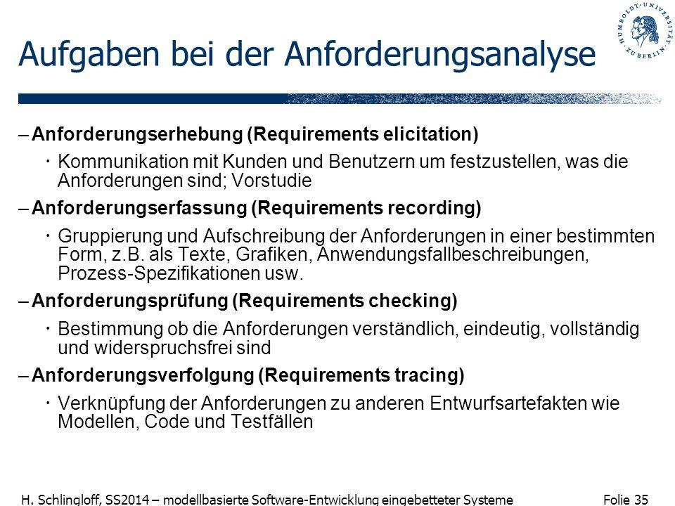 Folie 35 H. Schlingloff, SS2014 – modellbasierte Software-Entwicklung eingebetteter Systeme Aufgaben bei der Anforderungsanalyse –Anforderungserhebung