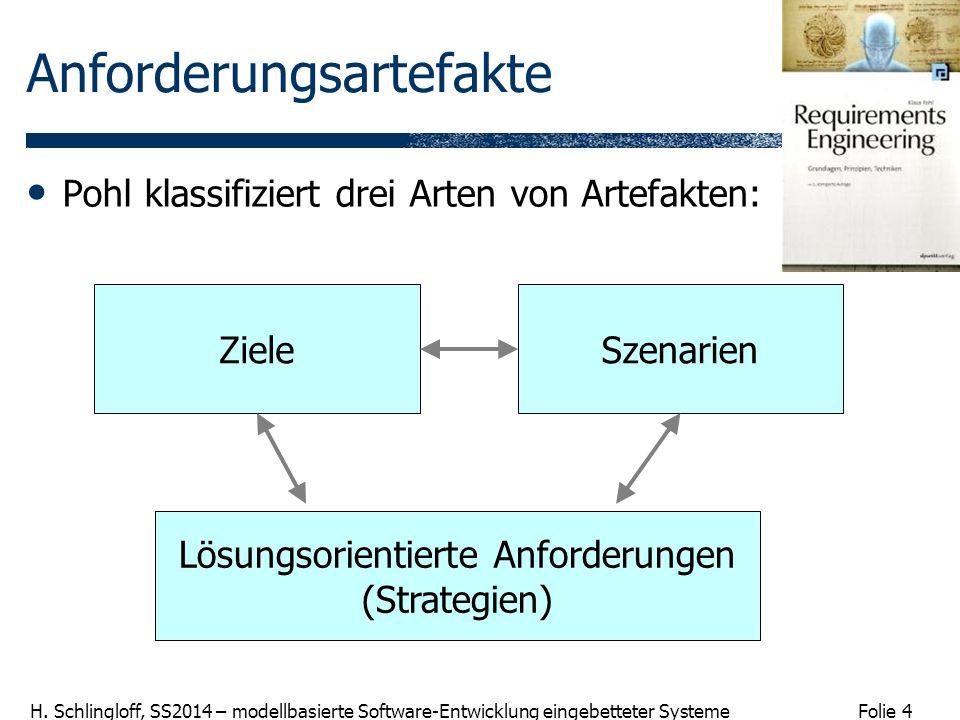 Folie 4 H. Schlingloff, SS2014 – modellbasierte Software-Entwicklung eingebetteter Systeme Anforderungsartefakte Pohl klassifiziert drei Arten von Art