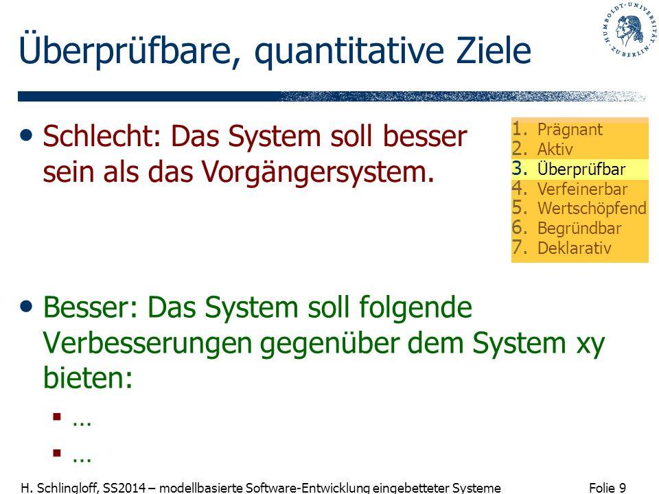 Folie 9 H. Schlingloff, SS2014 – modellbasierte Software-Entwicklung eingebetteter Systeme Überprüfbare, quantitative Ziele Besser: Das System soll fo
