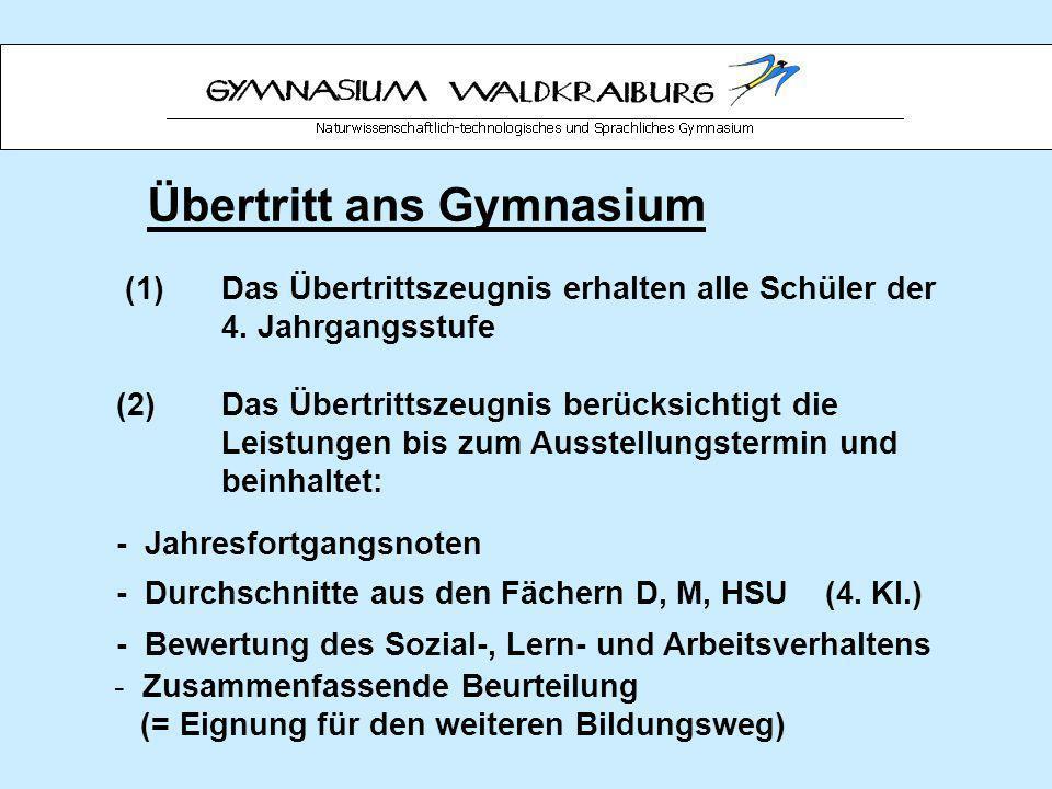 Übertritt ans Gymnasium - Jahresfortgangsnoten - Durchschnitte aus den Fächern D, M, HSU (4.