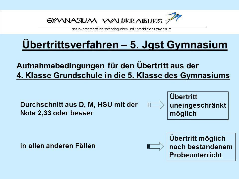 Übertrittsverfahren – 5.Jgst Gymnasium Aufnahmebedingungen für den Übertritt aus der 4.