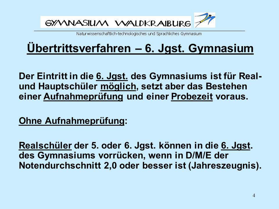 4 Übertrittsverfahren – 6.Jgst. Gymnasium Der Eintritt in die 6.