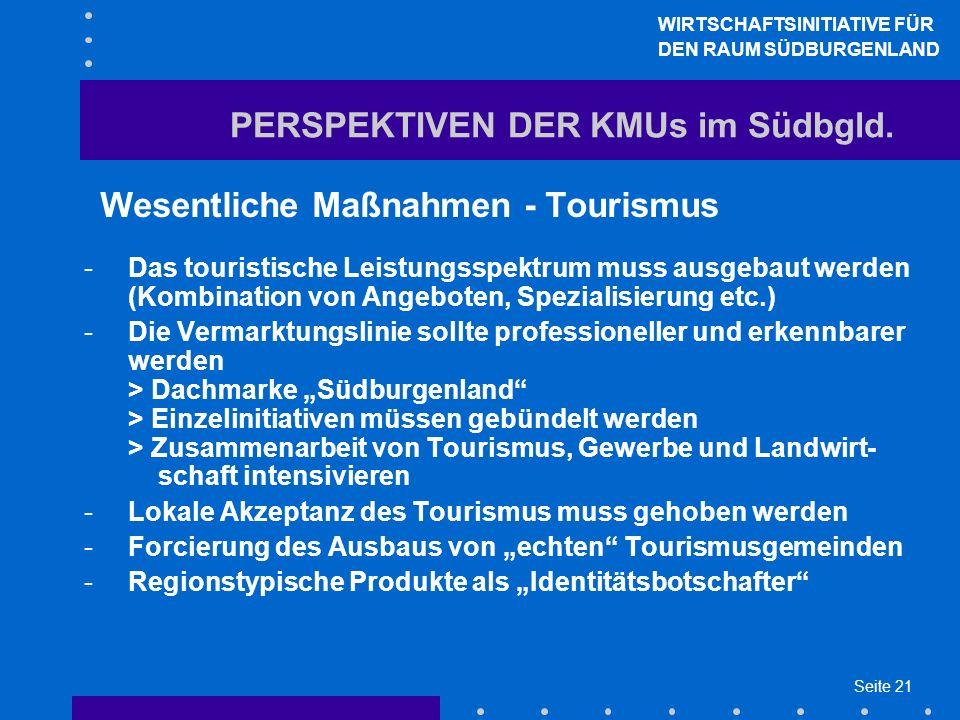 Seite 21 PERSPEKTIVEN DER KMUs im Südbgld. Wesentliche Maßnahmen - Tourismus -Das touristische Leistungsspektrum muss ausgebaut werden (Kombination vo