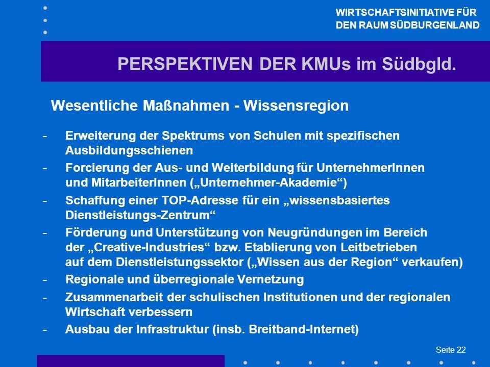 Seite 22 PERSPEKTIVEN DER KMUs im Südbgld.