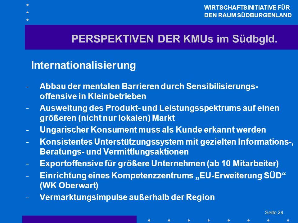 Seite 24 PERSPEKTIVEN DER KMUs im Südbgld. Internationalisierung -Abbau der mentalen Barrieren durch Sensibilisierungs- offensive in Kleinbetrieben -A