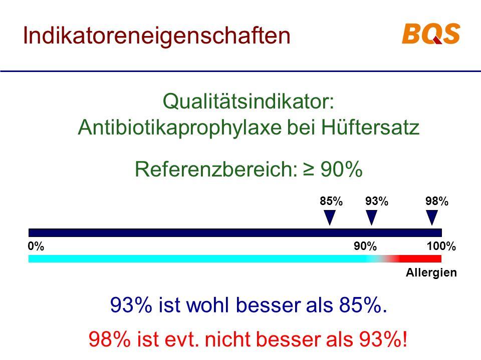 Indikatoreneigenschaften Qualitätsindikator: Antibiotikaprophylaxe bei Hüftersatz Referenzbereich: 90% 98% ist evt.