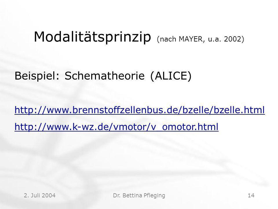 2.Juli 2004Dr. Bettina Pfleging14 Modalitätsprinzip (nach MAYER, u.a.