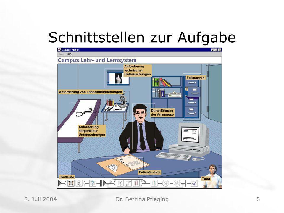 2. Juli 2004Dr. Bettina Pfleging8 Schnittstellen zur Aufgabe